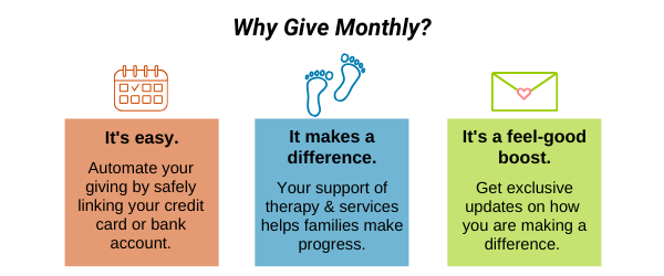 new monthly giving