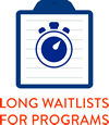 Advocacy Infographic Wait Lists