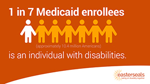 1 in 7 Medicaid enrollees is an individual with disabilities