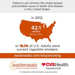 Smoking Cessation Program Graphic